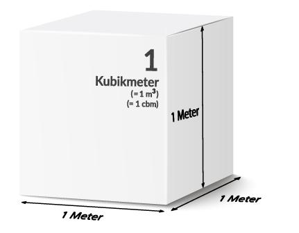 Lagerraum mieten per Kubikmeter Volumen