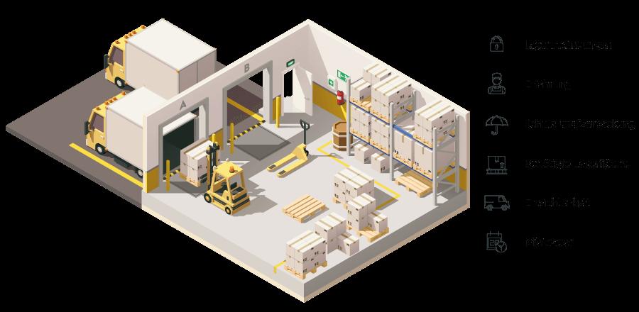 Möbel einlagern: worauf Sie achten sollten